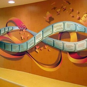 - Image360-Plymouth-WallMurals&WallPaper-Education